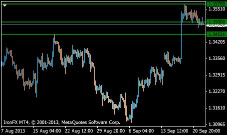 euro, dollar, forex